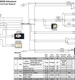 bmw gs 1200 wiring diagram wiring diagram blogs rh 11 5 restaurant freinsheimer hof de bmw r1200gs 2005 wiring diagram 2016 bmw r1200gs wiring diagram [ 3142 x 2401 Pixel ]