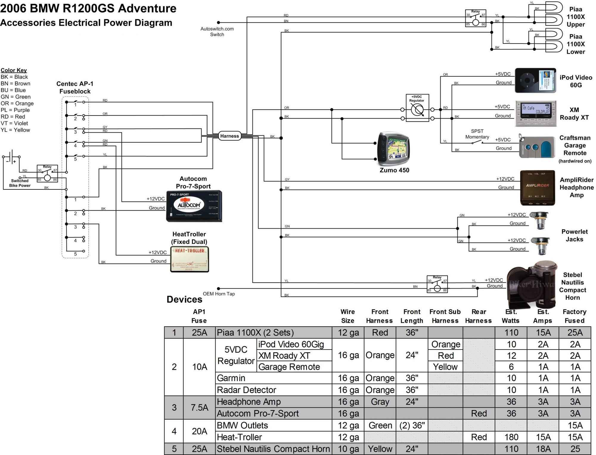 hight resolution of bmw gs 1200 wiring diagram wiring diagram blogs rh 11 5 restaurant freinsheimer hof de bmw r1200gs 2005 wiring diagram 2016 bmw r1200gs wiring diagram
