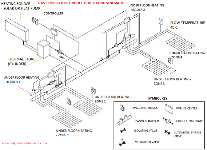 Wiring Diagram For Underfloor Heating And Radiators : 51
