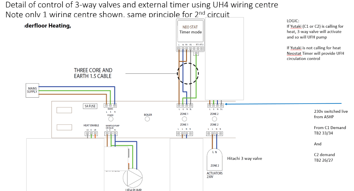 hight resolution of  untitled 886792b262857be7d26136034344bb2d controlling underfloor heating in passive house page 3 heatmiser wiring centre diagram at