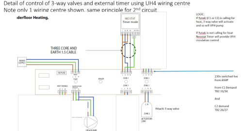 small resolution of  untitled 886792b262857be7d26136034344bb2d controlling underfloor heating in passive house page 3 heatmiser wiring centre diagram at