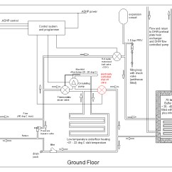 Underfloor Heating Wiring Diagram Controls Normal Boiling Point Phase Wirsbo Motorized Valve Actuator Manual Diagrams