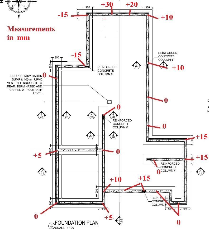 medium resolution of foundation level jpg