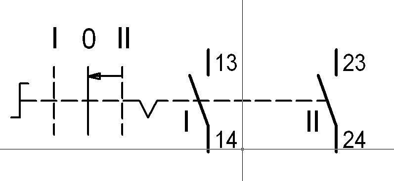 Darstellung 3SB3000-2FA11 (Elektrotechnik/EPLAN Electric