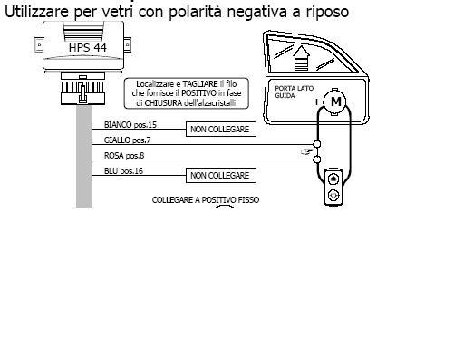 [38+] Schema Elettrico Pulsante Alzacristalli
