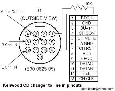 Car Cd Changer Wiring Diagram Car Fog Lights Wiring