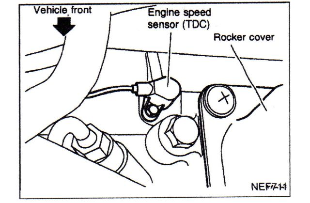 1999 Nissan Pathfinder Crankshaft Position Sensor Location