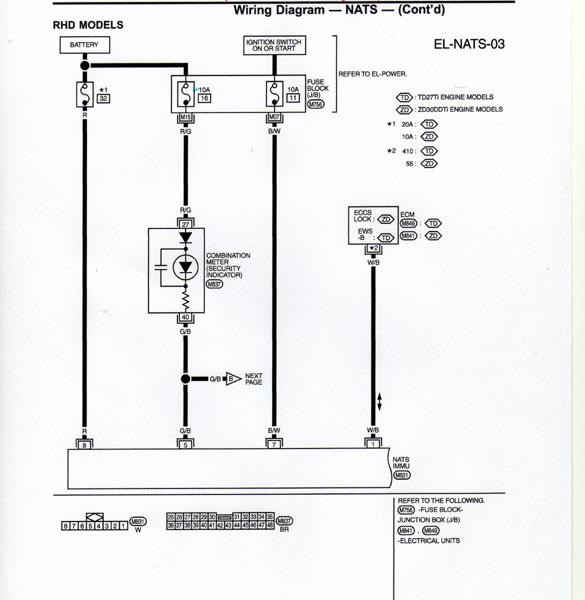nissan micra central locking wiring diagram wiring diagram