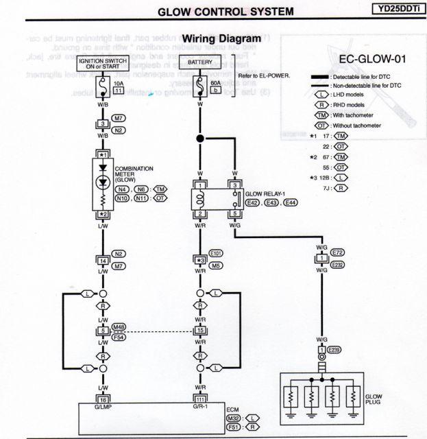 glow plug wiring diagram 7 3 idi glow image wiring glow plug wiring diagram 7 3 idi wiring diagram on glow plug wiring diagram 7 3