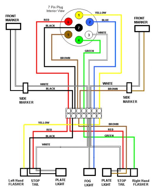 trailer wiring diagram 7 pin round uk 1985 ez go golf cart plug and schematics diagrams andpin