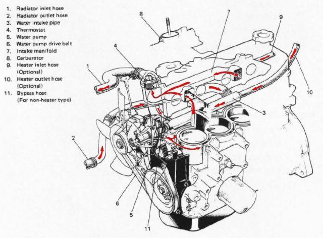 07 Suzuki Xl7 Fuse Box. Suzuki. Auto Wiring Diagram