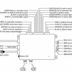 Viper 5305v Car Alarm 2002 F150 Horn Wiring Diagram 5002 Great Installation Of Wire Todays Rh 5 10 1813weddingbarn Com Remote Start Relay