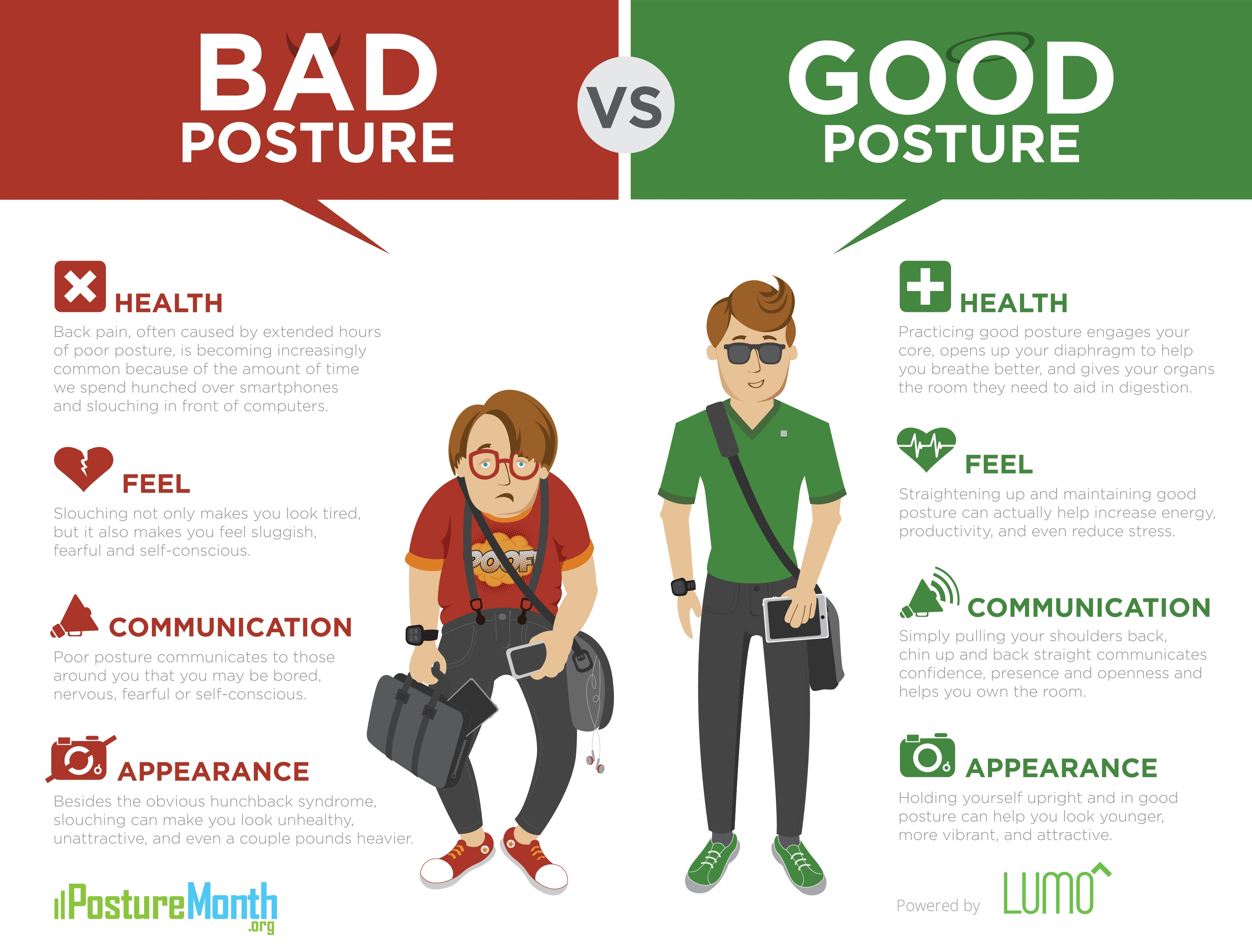 The Ultimate Exercises To Improve Posture Simple And