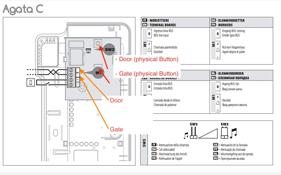 Help wiring a Fibaro double Relay 2 FGS222 2x1,5kW to a