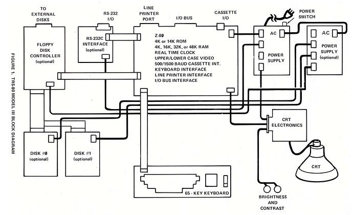 Estudando os circuitos do Prológica CP-500