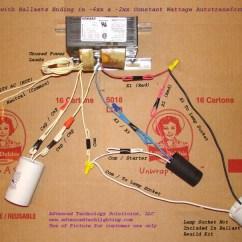 150 Watt Hps Ballast Wiring Diagram Vw 1970 - Somurich.com