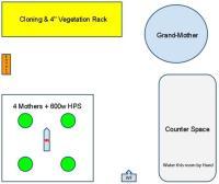 Simple Grow Room Setup Images - Grow Room Design/Setup