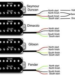 Rickenbacker Guitar Wiring Diagrams Furnas Drum Switch Diagram Распайка. Телекастер. Два хамба. - Equipment.others Guitarplayer.ru Форумы для гитаристов
