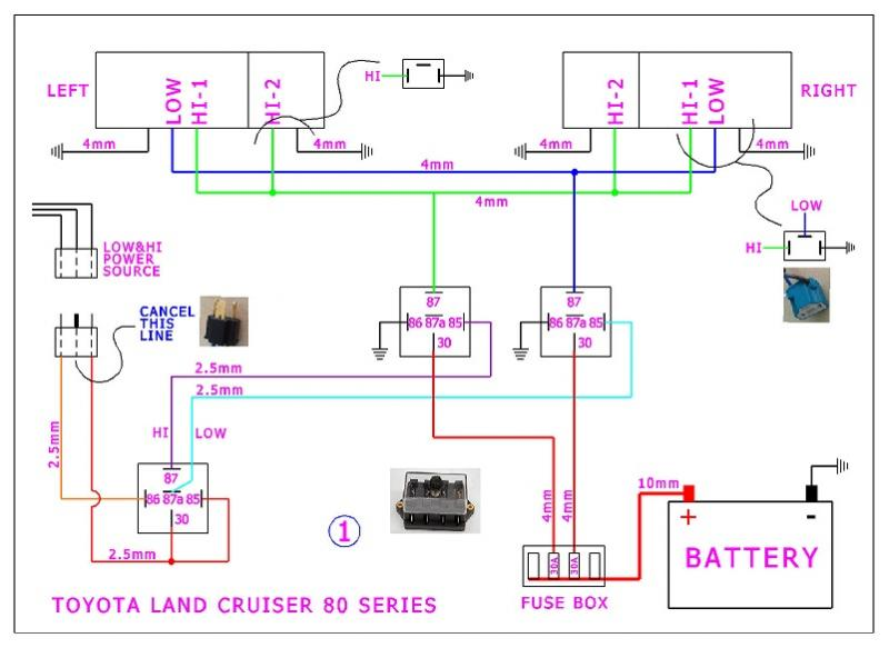 1993 Chevy Silverado Transmission Diagram Toyota Land Cruiser 80 Series Headlights Upgrade Ih8mud