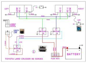 toyota land cruiser 80 series headlights upgrade | IH8MUD
