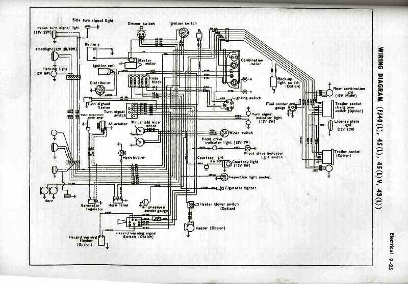 farmall 460 light wiring diagram ihc wiring diagram auto wiring diagrams  ihc wiring diagram auto wiring diagrams