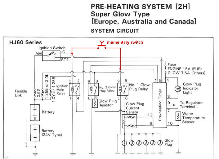 106 Cub Cadet Wiring Diagram Which Plugs Should I Be Running B 2b 3b H And 2h