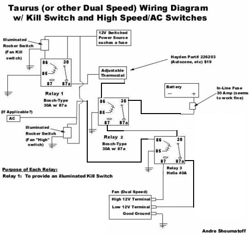 Taurus Fan Which Temp Control Switch? IH8MUD Forum