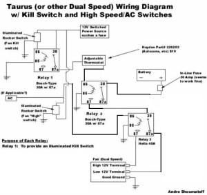 Taurus fan Which temp control switch?   IH8MUD Forum