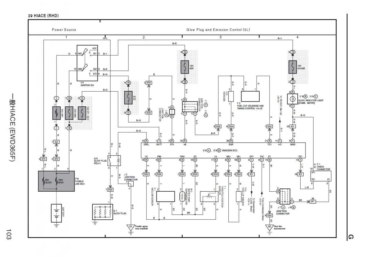 hight resolution of 5l injection pump wiring questions ih8mud forum toyota 5le wiring diagram