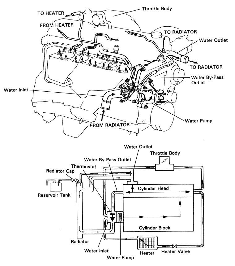 93 Kawasaki Vulcan 1500 Wiring Diagram Kawasaki Electrical