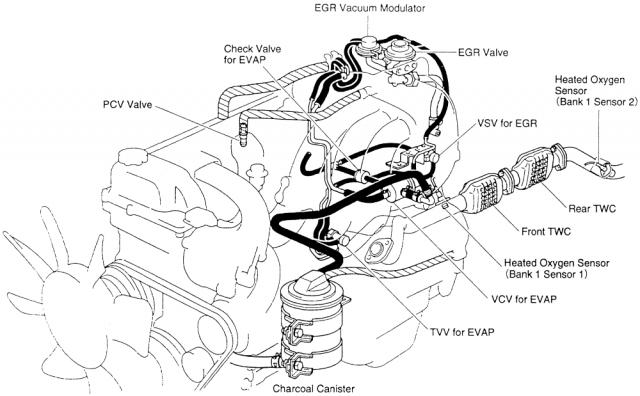 2007 Toyota Fj Cruiser Engine Diagram 2006 Lexus Rx400h