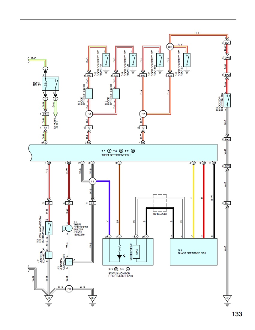 hight resolution of vip rs3000 wiring diagram wire management u0026 wiring diagram
