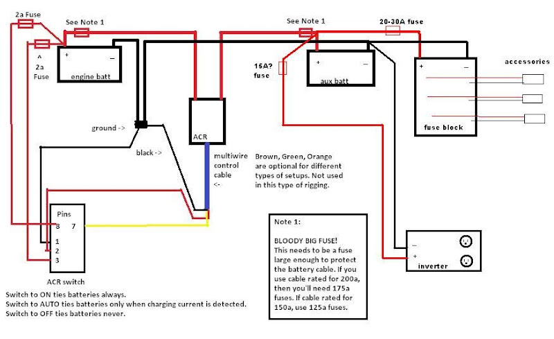 land cruiser radio wiring diagram led light with switch blue sea dual battery system | ih8mud forum