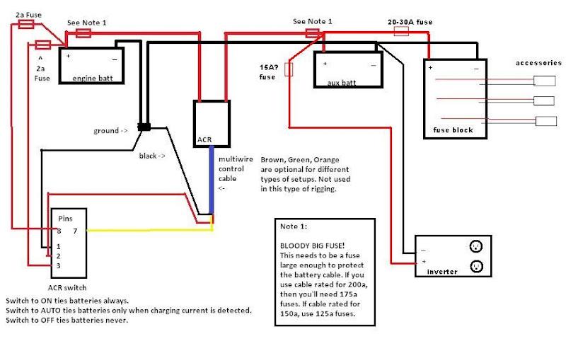 two battery wiring diagram wild turkey blue sea dual system ih8mud forum