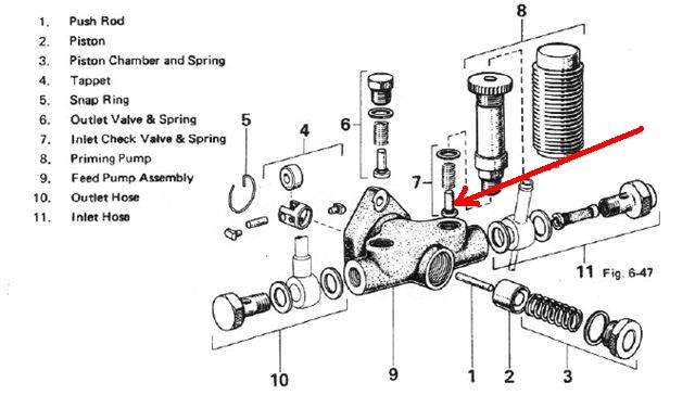 Air Valve Diagram Air Clutch Diagram ~ Elsavadorla