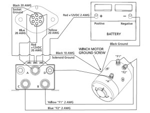 Warn Solenoid Wiring Diagram Control Solenoid Switch Diagram, Warn M8000 Wiringdiagram, 4 Post
