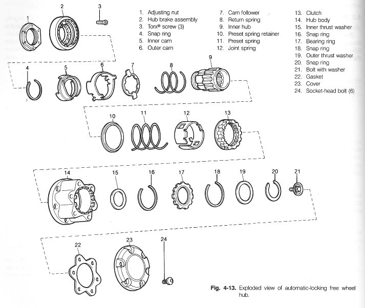 Geo Tracker Front Locking Hub Diagram, Geo, Free Engine