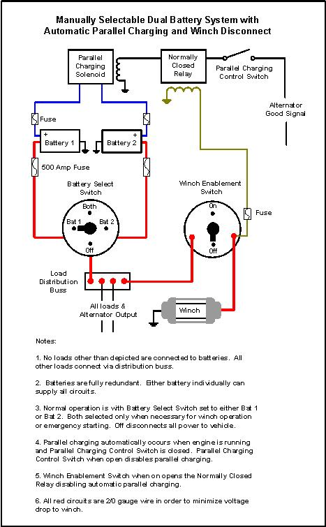 Dual Alternator Wiring Diagram : alternator, wiring, diagram, Battery, Diagram, IH8MUD, Forum