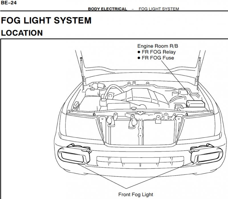 100 Series Landcruiser Wiring Diagram Fog Lamp Relay