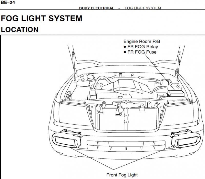 simple light wiring diagram air suspension ride installation fog lamp relay location issues/q's.. need help | ih8mud forum