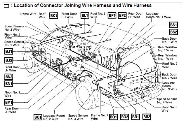 Toyota E Locker Wiring Harness : 30 Wiring Diagram Images