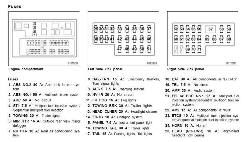 2011 Corolla Fuse Box Fuse Block Diagrams Ih8mud Forum