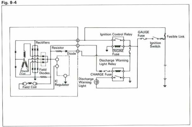 Hdj100 Alternator Wiring Diagram