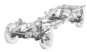 anyone have LC 79 frame dimensions drawing ? | IH8MUD Forum