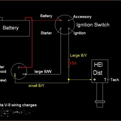 Chevy Hei Distributor Wiring Diagram Simplicity Riding Lawn Mower 77 Fj40 V8 | Ih8mud Forum