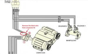 Controlling the ARB dual pressor with the