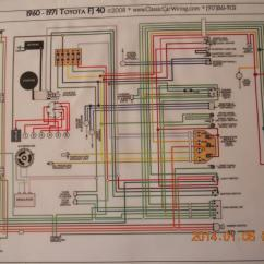 Hot Rod Turn Signal Wiring Diagram Activity Shapes Ok, Uncle. Signal/hazard Problems | Page 3 Ih8mud Forum