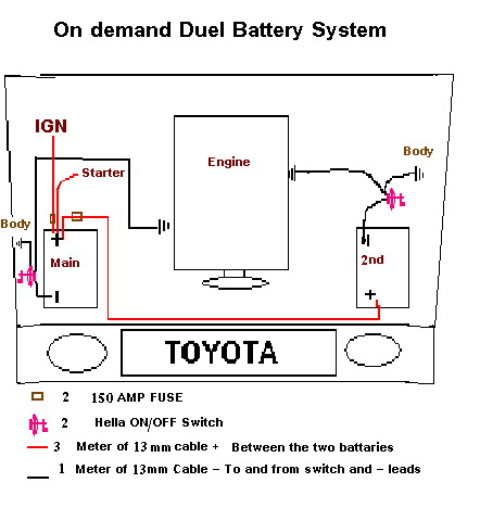 Charging Batteries In Parallel Diagram Lights in Parallel