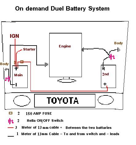 Perko Battery Switch Wiring Diagram RV Power Converter