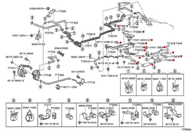 vin diesel diagram
